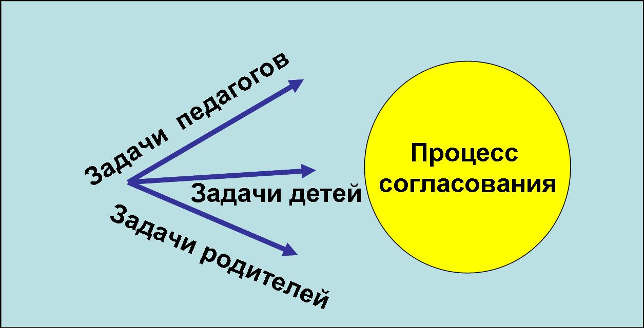 Рисунок21